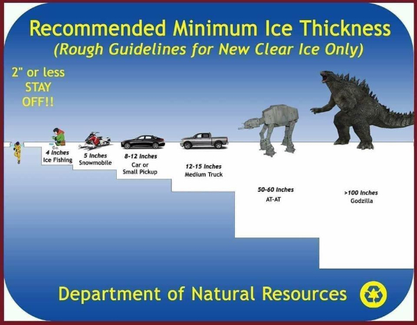 "November 29, 2018 is the official ""Ice On"" date for 2018."